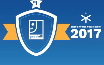 Goodwill Ranks #1 in World Value Index Report